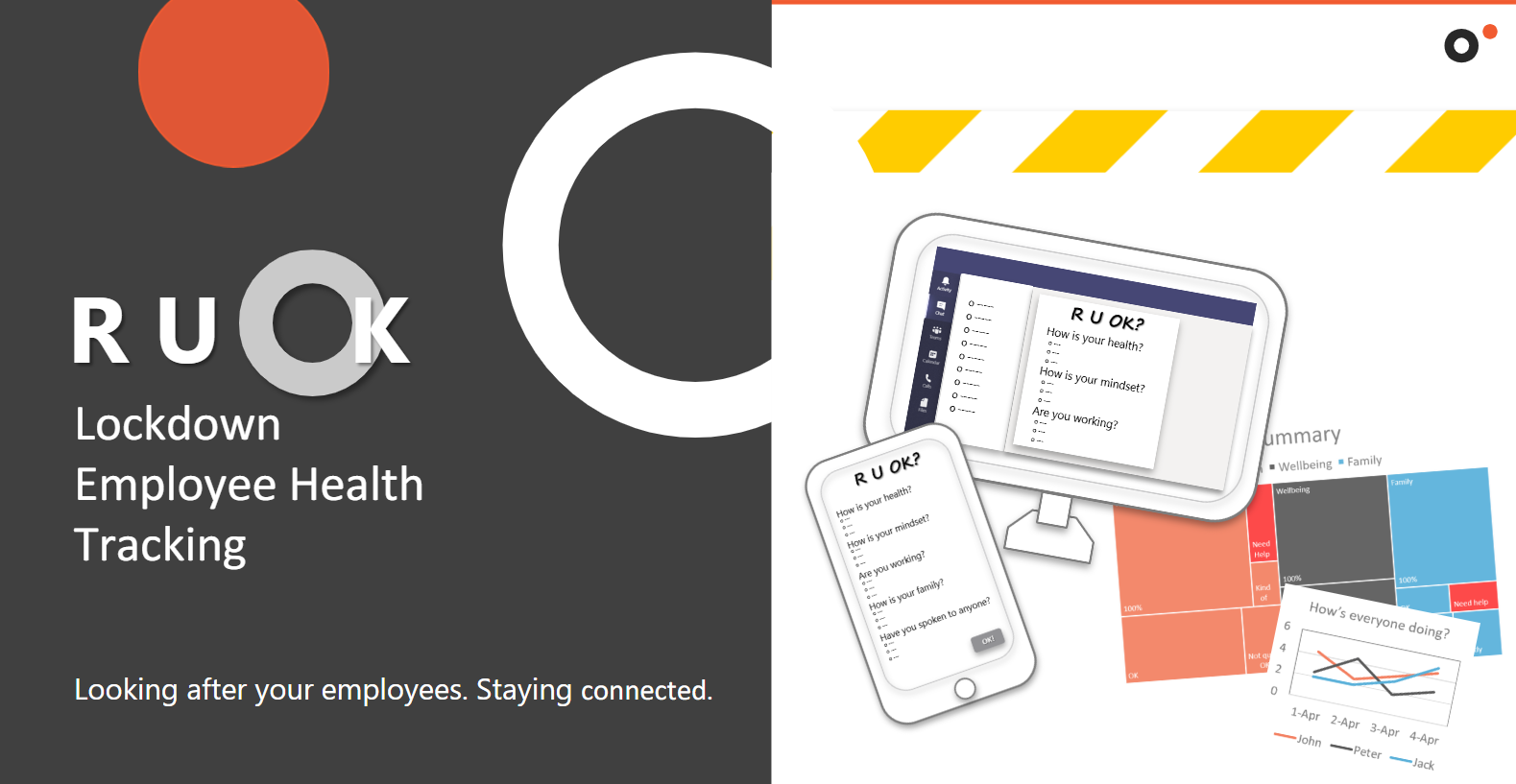 "Voco is introducing a free app ""R U OK?"" to help you look after your staff during the COVID-19 lockdown"